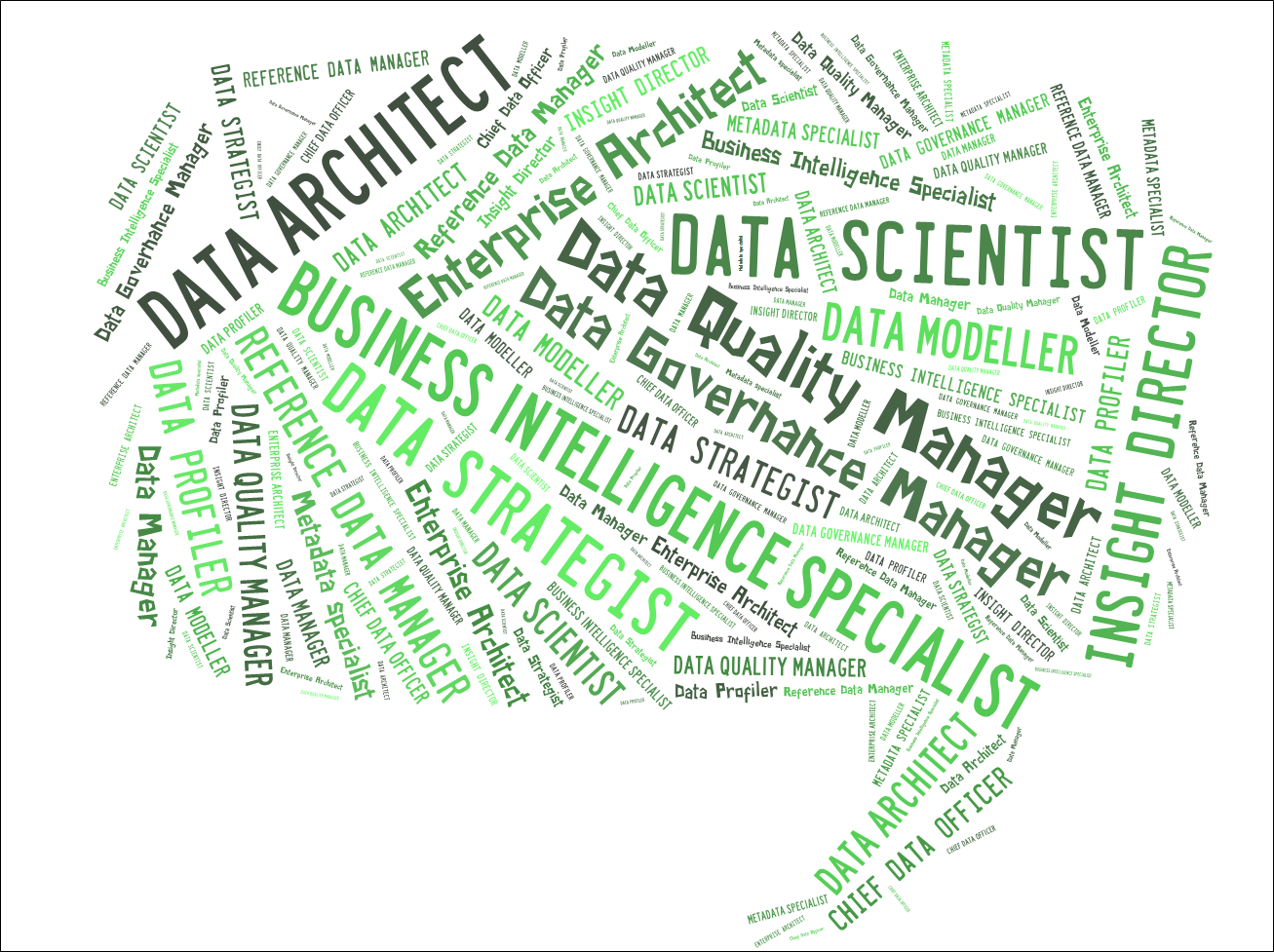 data jobs word cloud green